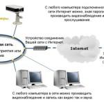 Как видеонаблюдение подключить к интернету